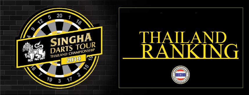 ผลคะแนนการแข่งขัน Singha Darts Tour  และอันดับ นักกีฬาดาร์ท
